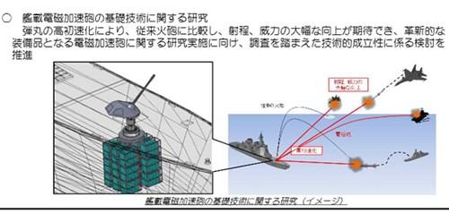 27DD sẽ trang bị súng bắn điện từ do Nhật Bản phát triển.